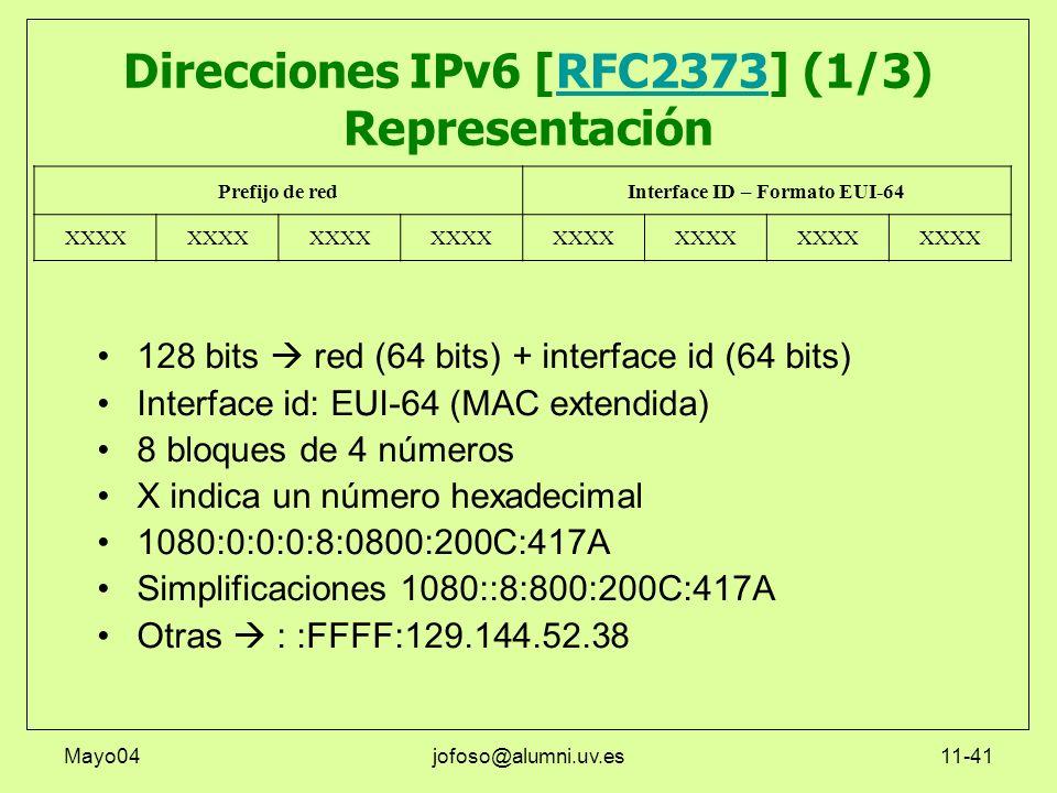 Direcciones IPv6 [RFC2373] (1/3) Representación